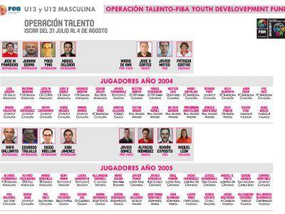 Operación talento FIBA U12 U13